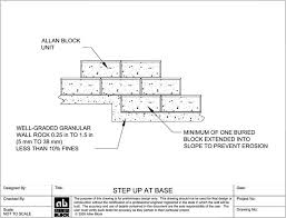 Small Picture Design Detail Drawings for Modular Segmental Retaining Wall