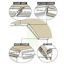 Miter Saw Crown Molding Chart Cutting Crown Molding With Miter Saw Mediareport Co