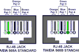 cat5 patch cable wiring diagram images 5e cable wiring diagram cat5e patch cable wiring diagram