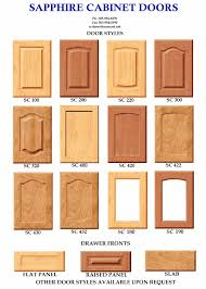 cabinet style. Available Door Styles Cabinet Style N