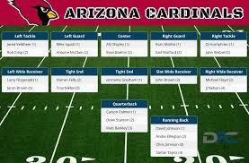 Arizona Cardinals Depth Chart 2016 Cardinals Depth Chart