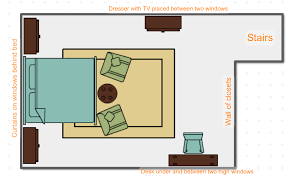 small master bedroom furniture layout. Stunning Master Bedroom Furniture Layout Go Back Gallery For Dresser Small T