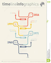 Chart The Development Of The Industry Infographic Timeline
