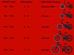 Kids Size Chart Australia Kids Bike Size Chart Infograpic Web Check Our Contact Us