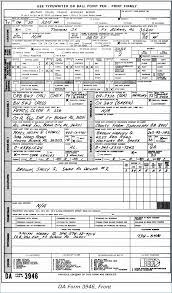 After Action Report Sample Custom Military After Action Report Template Inspirational Military After