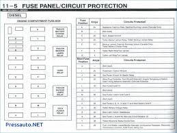 f150 fuse panel diagram 93 anything wiring diagrams \u2022 1999 Ford F-150 Fuse Diagram 1993 ford f150 fuse box diagram wire center u2022 rh flrishfarm co 1985 f150 fuse diagram 92 f150 fuse diagram