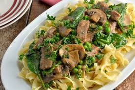 Image result for beef stroganoff recipe