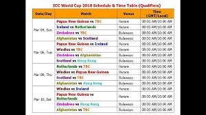 Icc World Cup 2018 Schedule Time Table Qualifiers