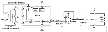 cn0288 circuit note analog devices cn0288 lvdt signal conditioning circuit