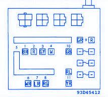 mitsubishi mirage hatchback 1994 junction fuse box block circuit mitsubishi mirage hatchback 1994 junction fuse box block circuit breaker diagram