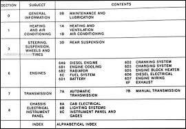1990 chevy truck engine wiring diagram 1990 image 1990 gmc topkick wiring 1990 auto wiring diagram schematic on 1990 chevy truck engine wiring diagram
