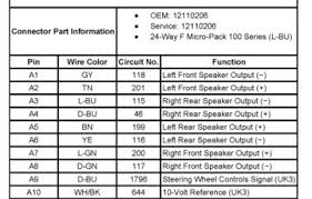 chevy silverado stereo wiring diagram chevy silverado 2006 chevy silverado stereo wiring diagram radio wiring diagram for 2008 trailblazer wiring diagram