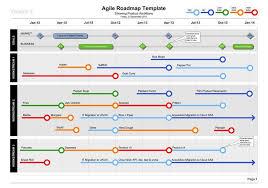 Technology Roadmap Template Powerpoint Templates Mtu3mdiy