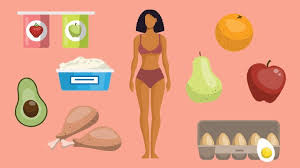 what is the mesomorph t food list