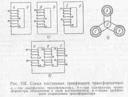 Реферат Трехфазные трансформаторы изготовляют главным образом  На каждом стержне трехфазного трансформатора размещаются обмотки высшего и низшего напряжения одной фазы Стержни соединяются между собой ярмом сверху и