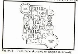 2003 corvette fuse box diagram 8boeaizmuinchiriereinfo u20222002 1978 corvette fuse box diagram