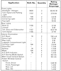 2006 Chevy Silverado Bulb Chart 2010 Silverado Light Bulb Chart Best Picture Of Chart