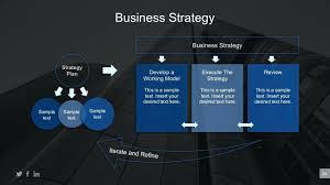 business plan ppt sample sample business plan ppt powerpoint business plan sample business