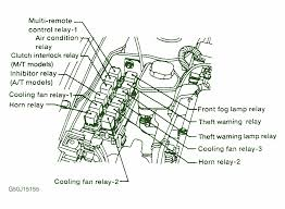 1994 nissan pathfinder wiring diagrams 1994 automotive wiring 1997 nissan 200sx front fuse box diagram