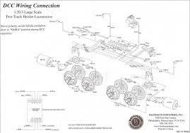bachmann heisler tips heisler dcc wiring diagram small jpg