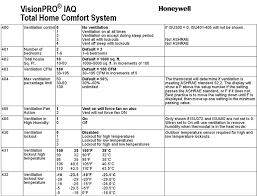 wiring a honeywell rthwf a equipment interface module have you your manual