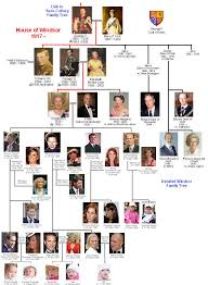 British Monarchy Chart British Royal Family Tree Chart Queen Elizabeth Ii