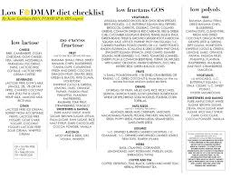 Low Fructose Food Chart Low And High Fodmap Diet Checklists Kate Scarlata Rdn