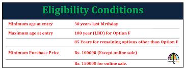 Jeevan Akshay Chart Lic Reintroduces Jeevan Akshay Vi With Modifications Sum