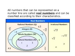 7th Grade Math Ahhhh Real Math