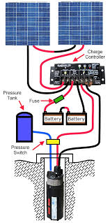 how to use a submersible water pump volt wiring diagram