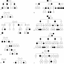 Mendelian Genetics Chart Mendelian Inheritance An Overview Sciencedirect Topics