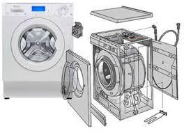 Картинки по запросу ремонт стиральных машин днепропетровск