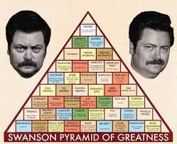 Ron Swanson Chart Pyramid Of Greatness Ron Swanson