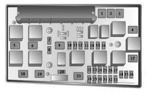 saturn astra 2008 2009 fuse box diagram auto genius saturn astra 2008 2009 fuse box diagram
