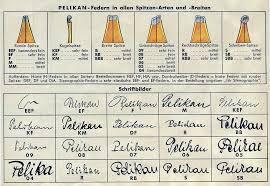 Early Chart Of Available Pelikan Nib Sizes Fountain Pen