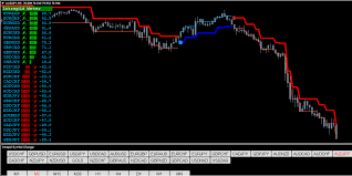 Details About Forex Intrepid Strategy Mt4 New 2019 Metatrader 4
