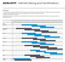 Bauer Helmet Size Chart Bauer Re Akt 95 Hockey Helmet