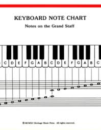 Piano Note Chart Sheet Music Notes Chart Piano Www Homeschoolingforfree Org