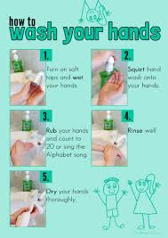 All About Germs Hand Washing Free Printable Poster