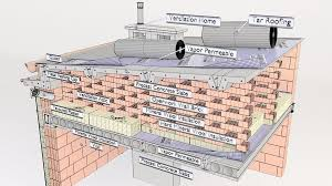 roof inside flat concrete 6 3d model
