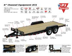 enclosed trailer wiring diagram solidfonts trailer wiring diagrams offroaders com