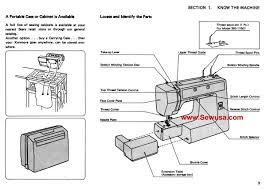 diagram of sewing machine parts all about sewing tools kenmore sewing machine wiring diagram vw alternator wiring diagram
