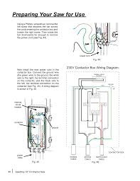 sawstop wiring diagram experience of wiring diagram • preparing your saw for use 230v contactor box wiring diagram rh manualsdir com schematic diagram basic electrical wiring diagrams