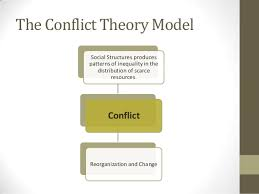 social conflict theory essay