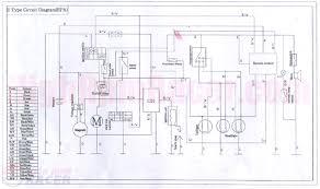 wiring diagram chinese 150cc atv wiring diagram chinese 150cc wiring diagram for 110cc 4 wheeler at Tao Tao 250 Atv Wiring Diagram