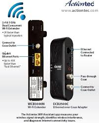 amazon com actiontec dual band wireless network extender and actiontec ecb2500c tivo at Actiontec Network Diagram