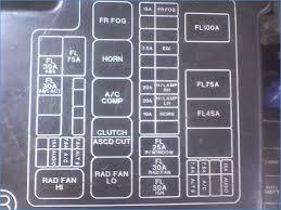 1995 240sx fuse box label wire data S14 Hatch 95 240sx fuse box wiring source \\u2022 2006 nissan altima main fuse 1995 240sx fuse box label