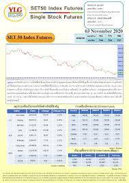 03 November 2020 SET 50 Index Futures