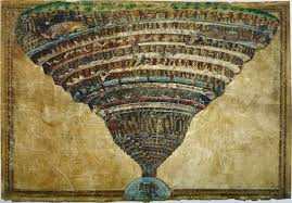 Dante S Inferno Chart A Guide To Dantes 9 Circles Of Hell