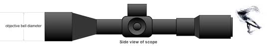 Scope Ring Height And Clearance Calculator